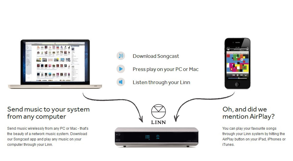linn streaming